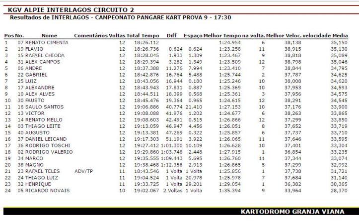 Race Results.JPG